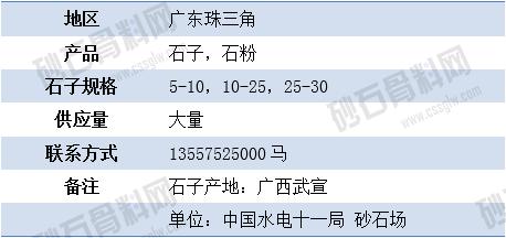 广东5 拷贝.png