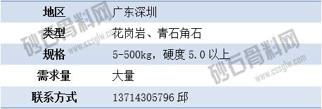 APP需求4 拷贝.png