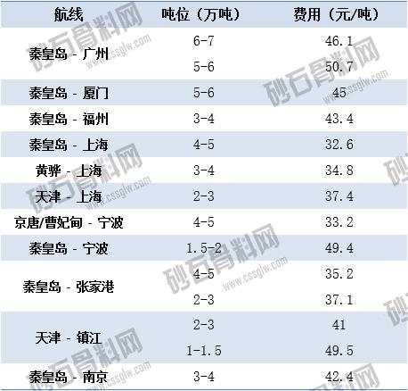 07.16上海航运交易所海运价 拷贝.jpg